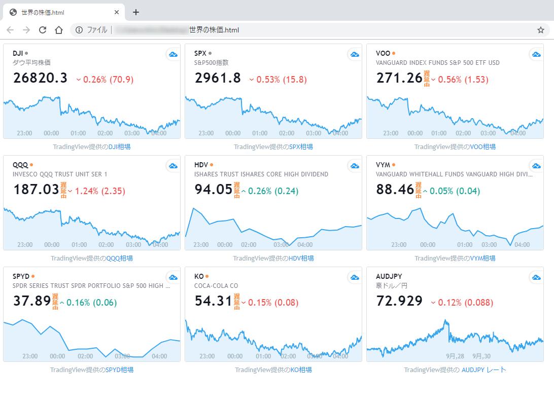 自動 リアルタイム 世界 更新 の 株価